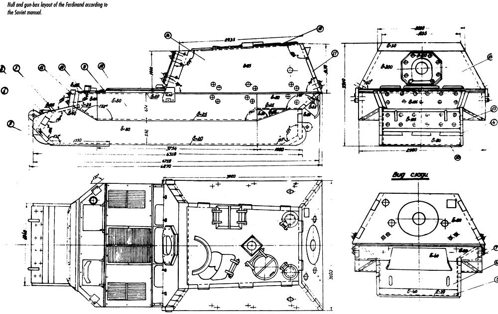 Схема Фердинанда