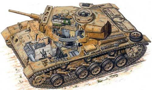 Читать далее статью средний танк т iii