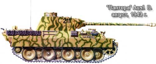 Танк Пантера Ausf. D