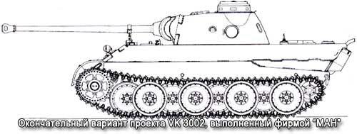 танк пантера