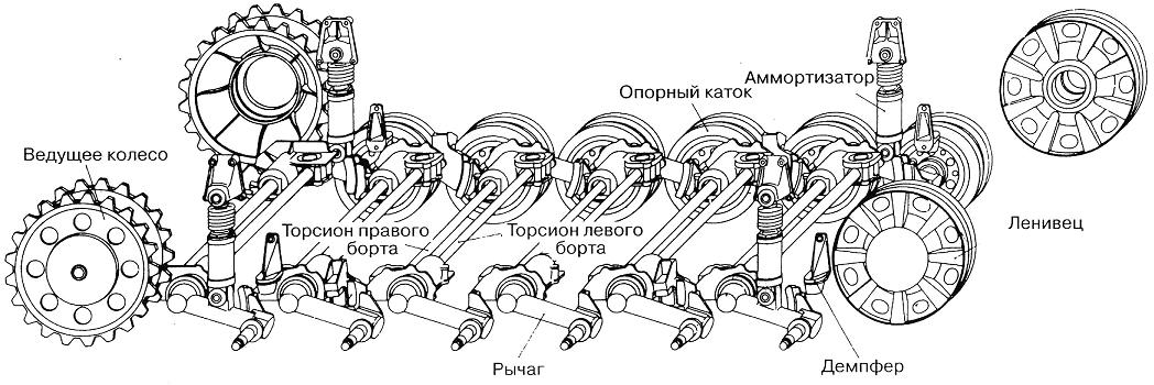 Схема подвески StuG III