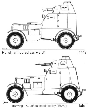 armored car 1934 pattern