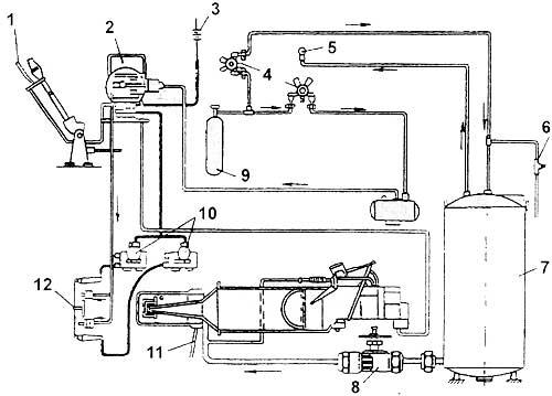 огнеметная аппаратура АТО-41
