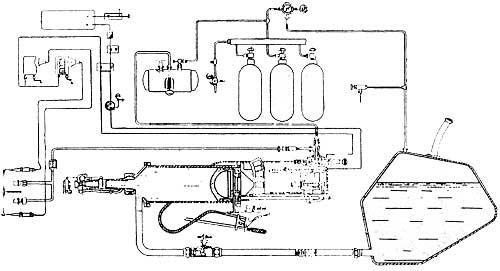 Схема огнеметной аппаратуры