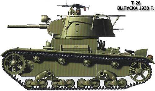 Танк Т-26 с одной башней