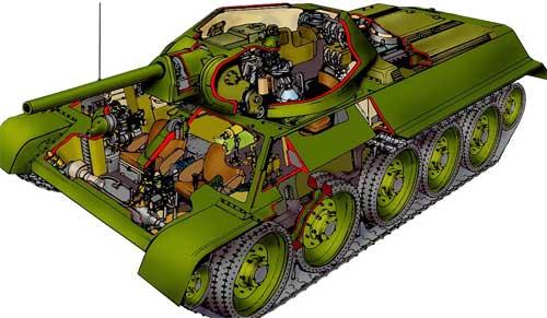 Подвеска позволяла танку Т-34