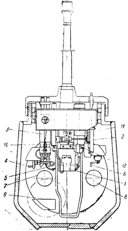 TATRA T815. Снятие и установка поворотного шкворня