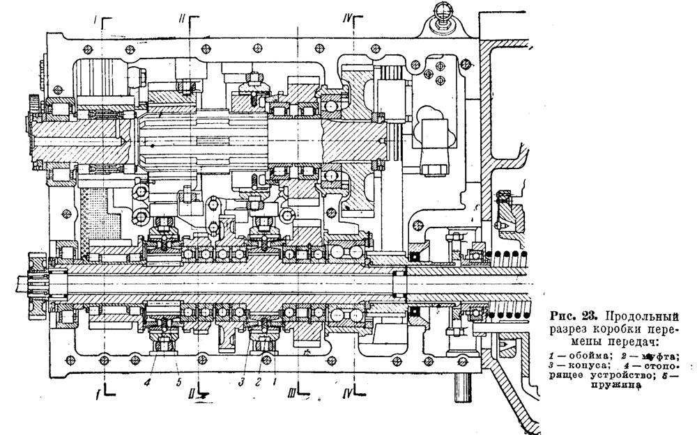Схема коробки перемены передач