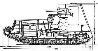 LK-II
