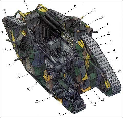 Устройство английского танка Mk.V
