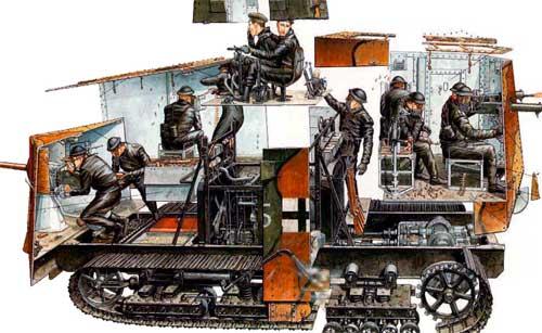 Тяжелый танк A7V