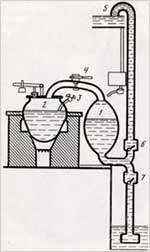 Паровой двигатель Томаса Сейвери
