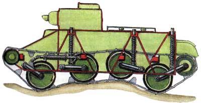 Конструкция шасси танка Дж. Уолтера Кристи