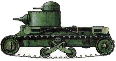 1919 год. танк Кристи