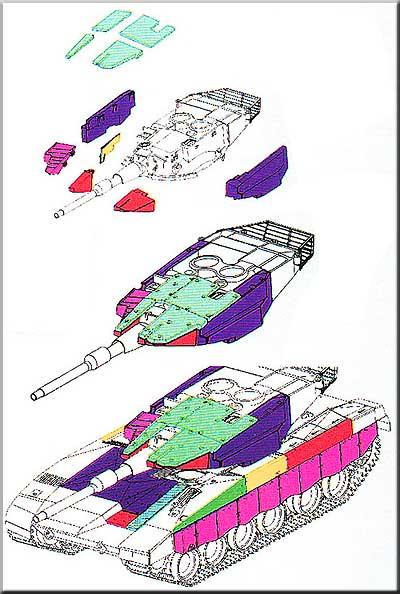 Merkava Mk. 3B - усовершенствованная система управления огнем, с возможностью поражения движущихся целей на ходу, а также значительное улучшение баллистической защиты.
