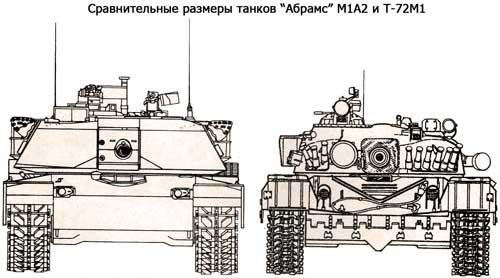 Танк Т-72 в бою - Ирак. Чечня.